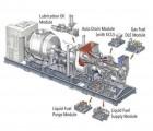 توربین گازی / Gas Turbine